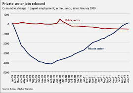 jobs under obama administration the chart that proves mitt romney s pants are very much on fire