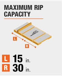 ridgid 13 10 in professional table saw ridgid 13 amp 10 in professional cast iron table saw r4512 the