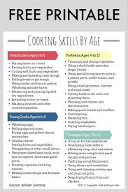 Kitchen Knives For Kids Get Kids Comfortable In The Kitchen How To Teach Kids To Cook