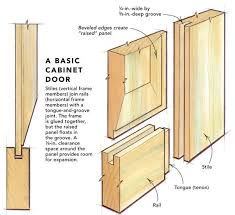 how to build a wood cabinet with doors making raised panel doors on a tablesaw fine homebuilding