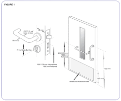 Shower Door Handle Height Disability Awareness