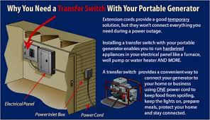 the benefits of installing an automatic transfer switch norwall