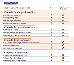 help desk software comparison chart btscomparisonchart jpg