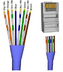 wiring diagram cat 5 wiring diagram pdf free download cat5e jack