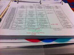 desk planner template daily schedule download the art of ed how