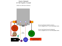 4 post solenoid wiring diagram 4 wiring diagrams collection