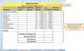 Excel Budget Spreadsheets by Formulas