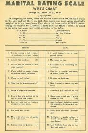 here u0027s the 1950s quiz that proves you are a terrible wife