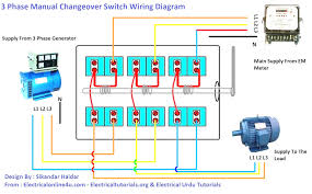 free electrical diagrams and wiring diagrams