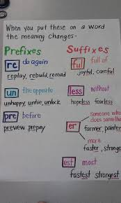 prefixes and suffixes anchor chart this looks great and i need