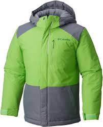 best brands for winter coats tradingbasis