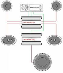2 channel wiring diagrams 2 free wiring diagrams