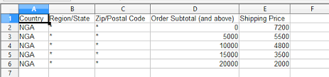 what is table rate shipping table rates import error magento forums