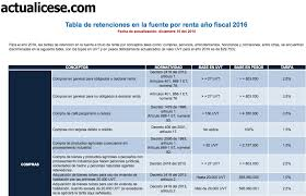 tabla de salarios en costa rica 2016 guía tabla de retenciones en la fuente por renta año fiscal 2016