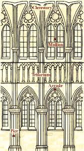 Gothic Architecture Floor Plan Gothic Glossary