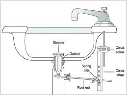 bathroom sink stopper replacement bathroom sink stopper repair parts sink ideas