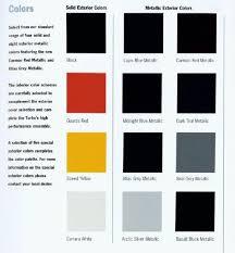paint codes colours for 2005 996 turbo page 1 porsche general