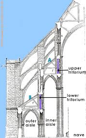 gothic cathedral floor plan bourges cathedral 1195 1214 ce buttresses follow a different