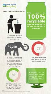 metal can recycling facts infographic