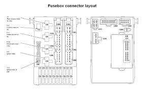 fusebox pinouts mondeo mk1 2 www fordwiki co uk intended for