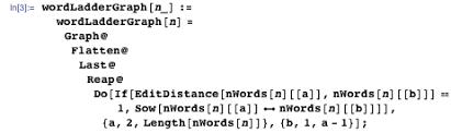 the longest word ladder puzzle ever u2014wolfram blog