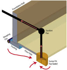 remedies for radon issues u2013 bear home inspection service
