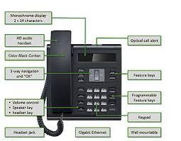 Desk Telephones Openscape Desk Phone Ip Experts Wiki