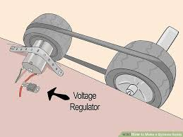 How To Make A Small Wind Generator At Home - how to make a dynamo easily 13 steps with pictures wikihow