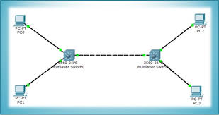 tutorial cisco packet tracer 5 3 vtp configuration with packet tracer www ipcisco com