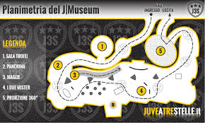 ingressi juventus stadium juventus museum guida e informazioni juve a tre stelle