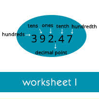 decimal place value tenths and hundredths worksheets