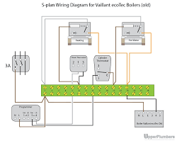 y plan central heating system with system boiler wiring diagram