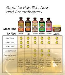 Jamaican Skin Care Products Jamaican Mango And Lime Black Castor Oil Google Search Curly