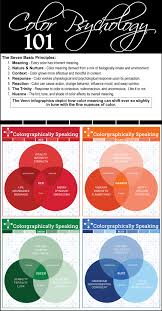 color psychology and meaning infographic useful classroom images