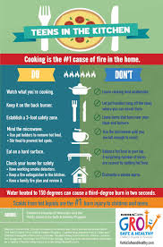 Cooking Infographic by Infographic Safety Guidelines For Teenagers In The Kitchen