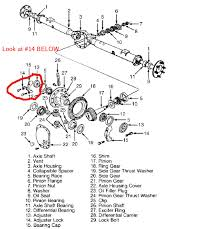 Dodge Ram Truck Power Wheels - automotive u003d u003d u003e drivetrain noise in dodge ram 1500 pickup