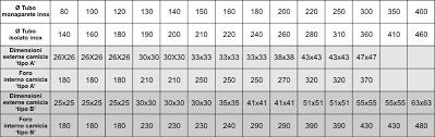 camino misure 9 top system dumont camini durante canne fumarie