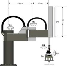 design construction and control of a scara manipulator with 6