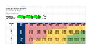 visible vc market sizing tam u0026 sensitivity analysis google sheets
