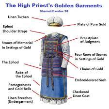 ephod stones priest garments
