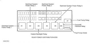 fuse box diagram for 2000 jaguar s type fuse wiring diagrams