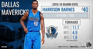 Harrison Barnes Shirt Mavs Offering Harrison Barnes A 4 Year 95 Million Deal Should