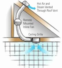 fantech remote bathroom fans how to install a bathroom exhaust fan awesome fantech pb270 2 pb 270