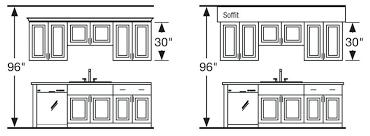 kitchen cabinets sizes standard u2013 colorviewfinder co