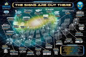 Adventure Map Osso 2016 Interstellar Adventure Map Deluxe Designdeluxe Design