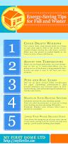 fall and winter energy saving tips
