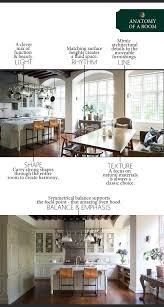 Windsor Smith Kitchen Artichoke The Anatomy Of Design