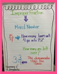 Mixed Numbers To Improper Fractions Worksheet Improper Fraction To Mixed Number