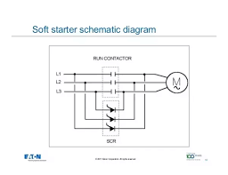 how electronic soft starter better than star delta starter for