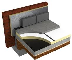 insulation for basement walls and floors